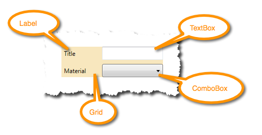 Data Standard: how much WPF do you need to know?   coolorange