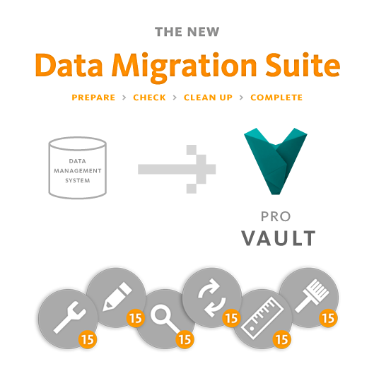 Data Migration Suite